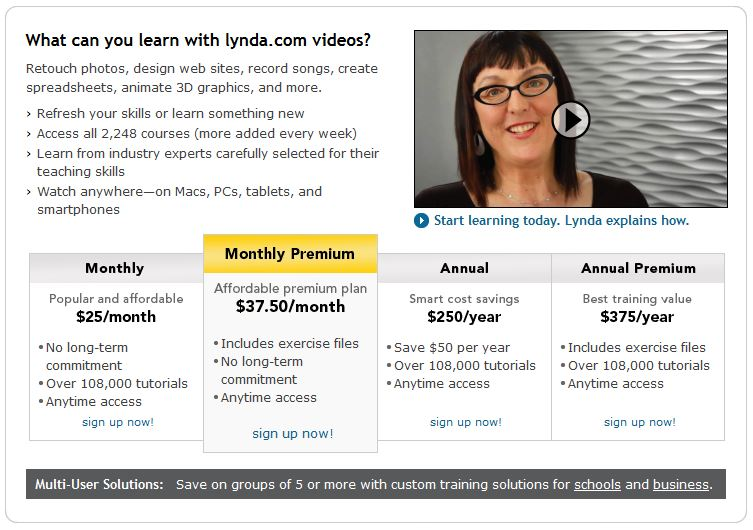 Lynda.com Packages and Prices